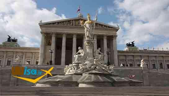 سیاست اتریش ( پارلمان این کشور)