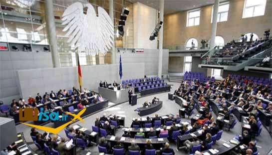 سیاست آلمان ( پارلمان کشور)