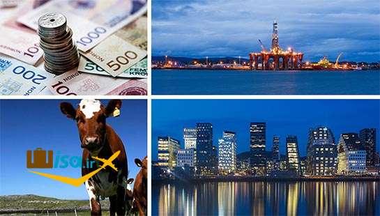 اقتصاد نروژ