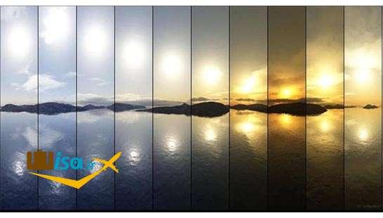 تصویر نشان می دهد درتابستان خورشید هنگام شب در افق قرار می گیرد